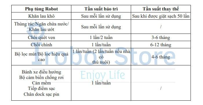 huong-dan-su-dung-ecovacs-deebot-ozmo-600-14