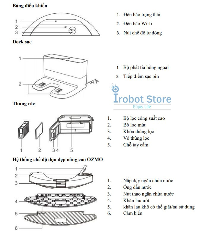 huong-dan-su-dung-robot-hut-bui-ecovacs-deebot-ozmo-930-960-2