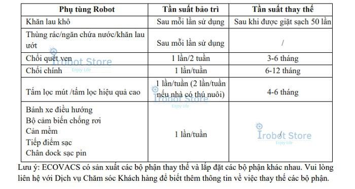 huong-dan-su-dung-robot-hut-bui-ecovacs-deebot-ozmo-930-960-6