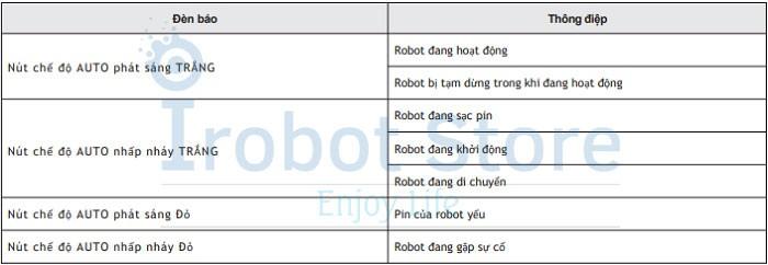 huong-dan-su-dung-robot-hut-bui-lau-nha-ecovacs-deebot-ozmo-920-950-16